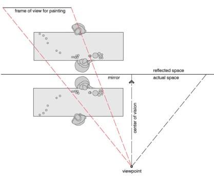 bar_diagram_zm