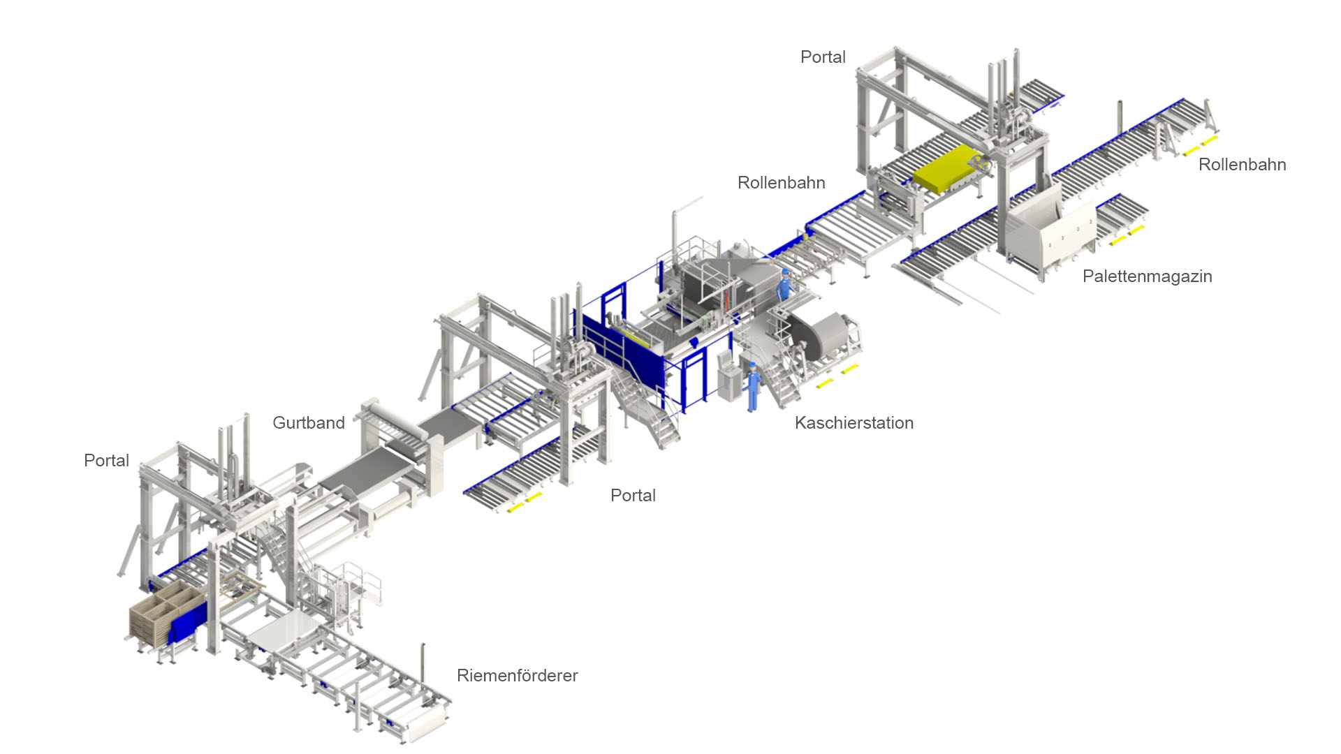 Loading And Conveying Technology Project Examples