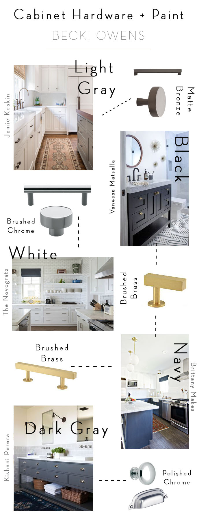 Perfect Pairs: Cabinet Hardware and Paint - Becki Owens