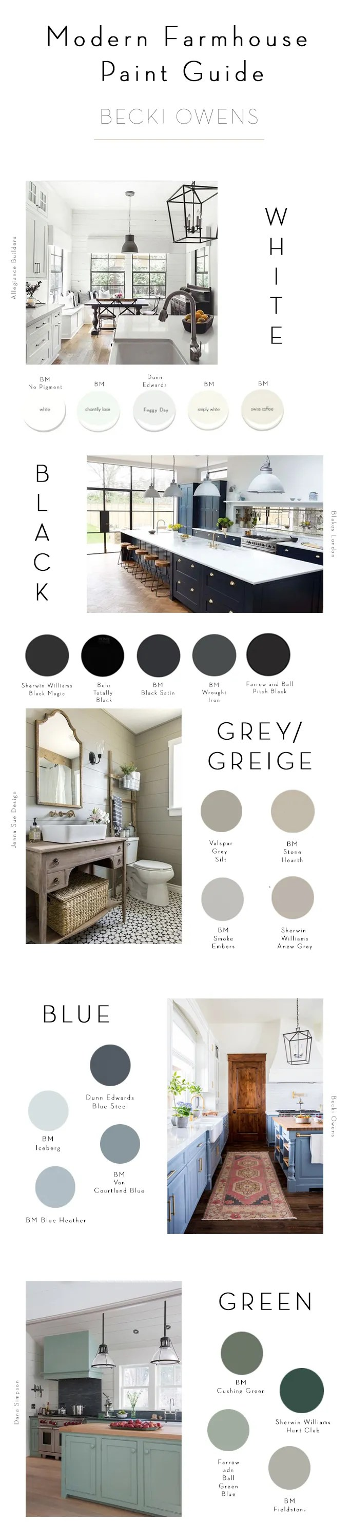 modern farmhouse paint guide