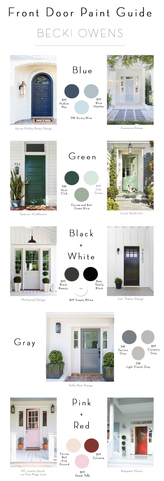 front door paint guide