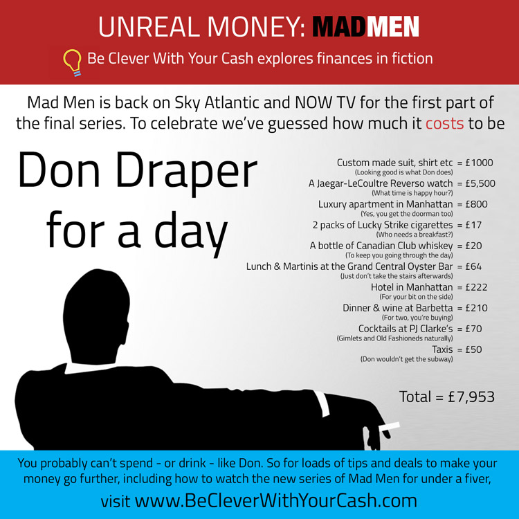 How much does It cost to be Don Draper. Man Men infographic
