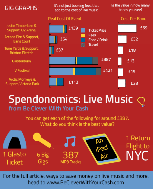 How do you get value from live music