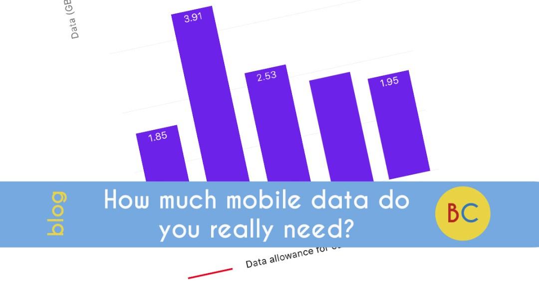 mobile data graph