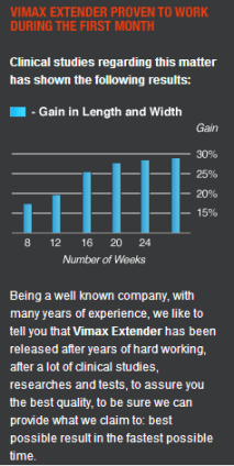 vimax-extender-device-method-graph-results-technique-gain-increase-size-product-review-results-how-does-it-work-order-now-becoming-alpha-male