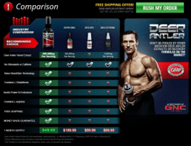 Deer-Antler-Spray-Review-Before-And-After-Results-from-Reviews-A-Must-Read-does-it-really-work-users-reviews-comparison-becoming-alpha-male