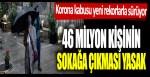 Korona kabusu yeni rekorlarla sürüyor. 46 milyon kişinin sokağa çıkması yasak