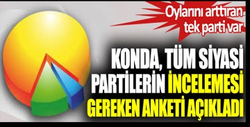 İYİ Parti, CHP, AKP ve MHP'nin oylarında son durum. KONDA, tüm siyasi partilerin incelemesi gereken anketi açıkladı