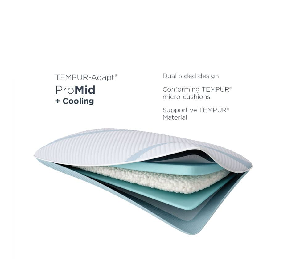 ProMid + Cooling Specs