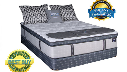 Where To A Mattress In Knoxville Tn