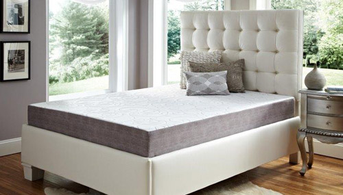 3 Ways To Know When It S The Best Time A Mattress