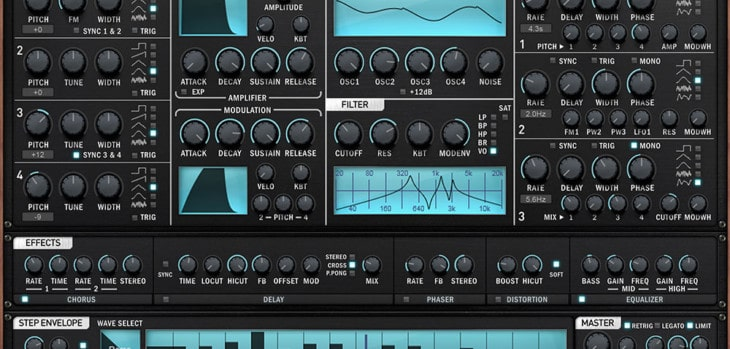 Carbon Electra by Plugin Boutique