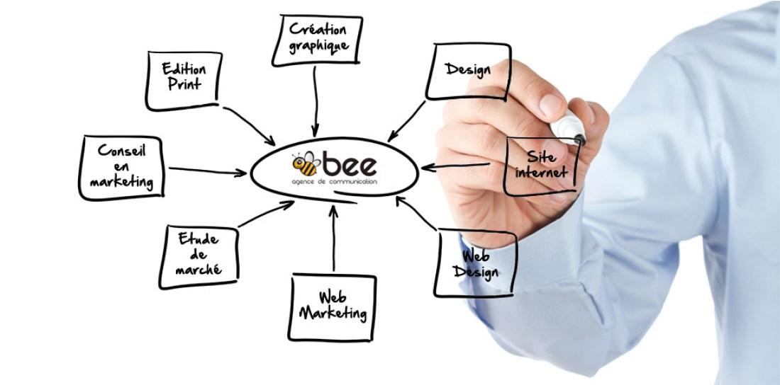 L'expertise de l'agence Bee Communication au cœur de vos projets de communication