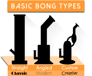 Basic Bong Types- Straight Classic, Angled Modern, Custom Creative