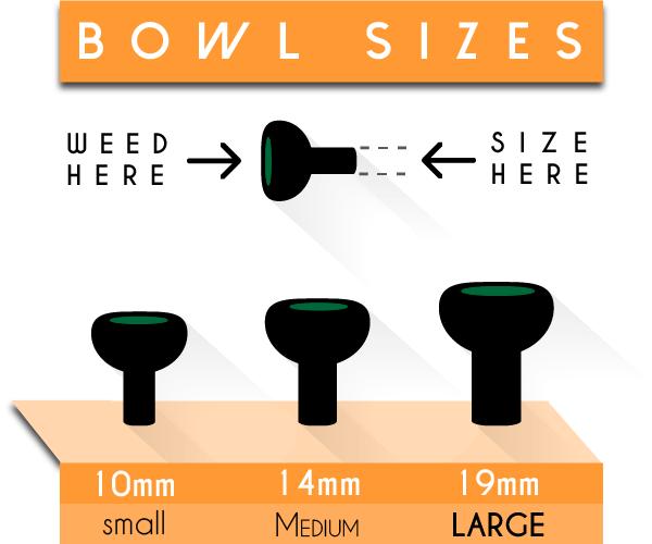 bbb-bowlsizes