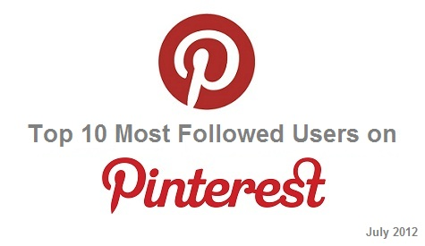 Top 10 Users With Most pinterest followers