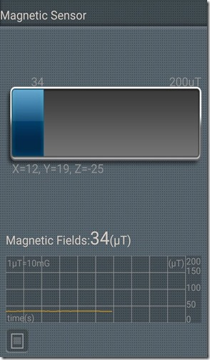 Sensor box magnet
