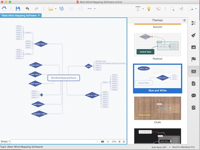 it also has a free version however it is fairly restricted you are only allowed to create maps and you can neither save nor share them - Mind Maps Free Software