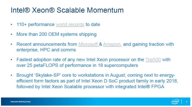 Xeon-D Announcement