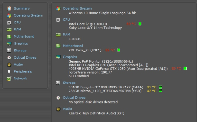 Acer Nitro 5 Spin Temperatures