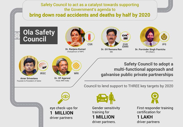 Ola Sets Up Safety Council to Raise Awareness On Road and Women Safety Among Drivers