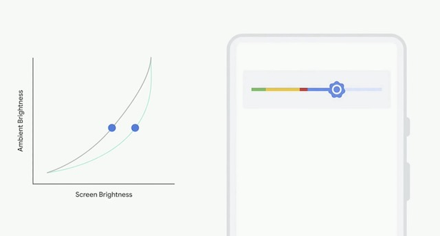 adaptive brightness in Android P