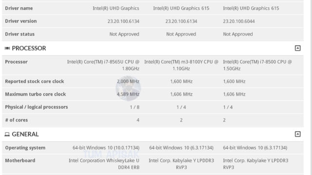 Intel Core i7-8565U in Intel Whiskey Lake U series