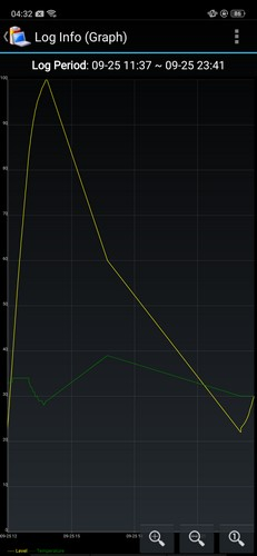 test kecepatan wifi