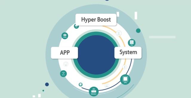 8. Hyper Boost