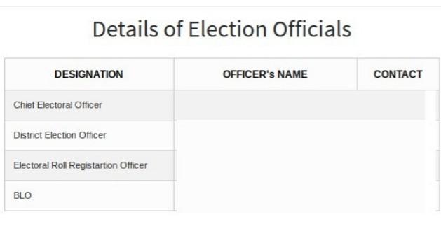 Check Voter ID Information Online 4