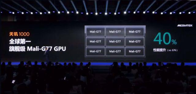 Размерность 1000 GPU