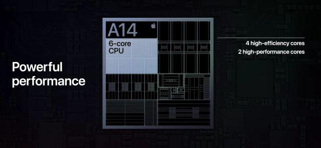 6 Snapdragon 888 против A14 Bionic