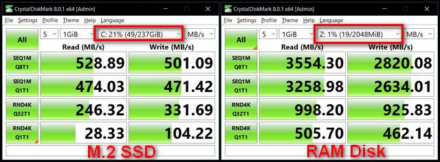 Disco RAM vs SSD CrystalDiskMark Benchmark