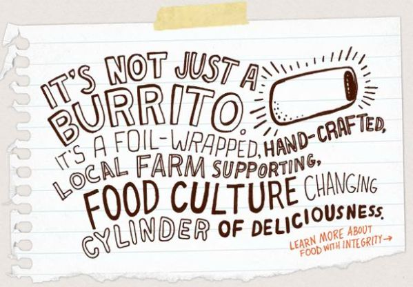 A Timeline of Food With Integrity from Chipotle Mexican Grill