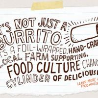 Back To The Start - Chipotle Ad Draws Controversy