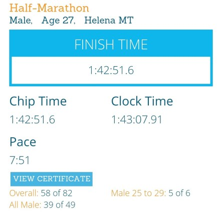 bozeman half marathon finish time