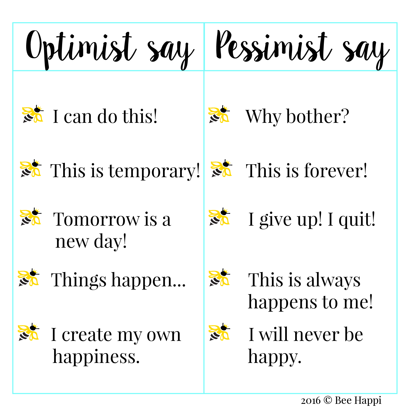 What is the difference between optimistic and pessimistic