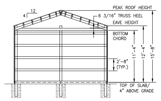 Pole Barn Eave Height vs Clear Height - Beehive Buildings