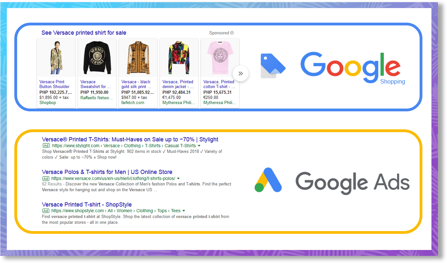 Shopping How To Dominate Ads As An Online