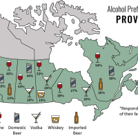 Survey says: BC the most craft-crazy province in Canada