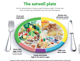 Old Eatwell plate