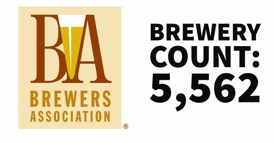 Brewers Association Brewery Count June 2017