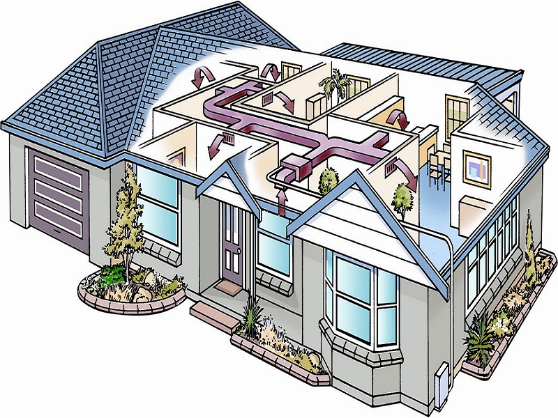 ducted heating service cost