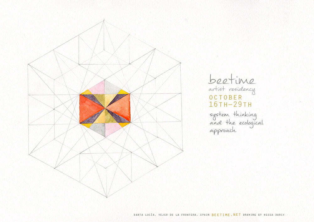 Bee Time Artist Residency IV, System thinking and the ecological approach