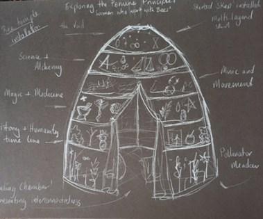The Bee Temple, Angharad Barlow