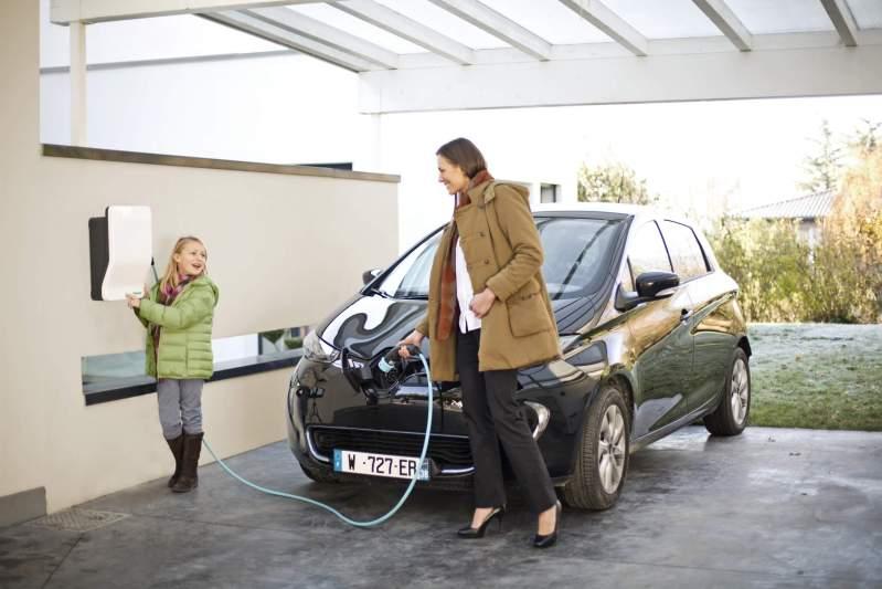 Recharger son véhicule électrique sur une wallbox