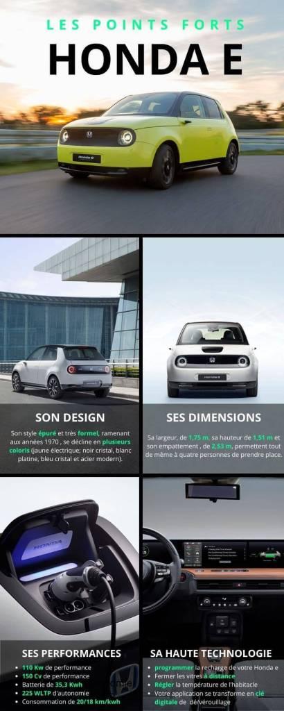 Honda électrique (2020) : les points forts de la Honda e