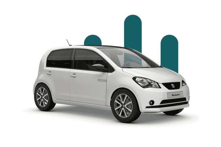 Les voitures électriques les moins chères - Seat Mii Electric