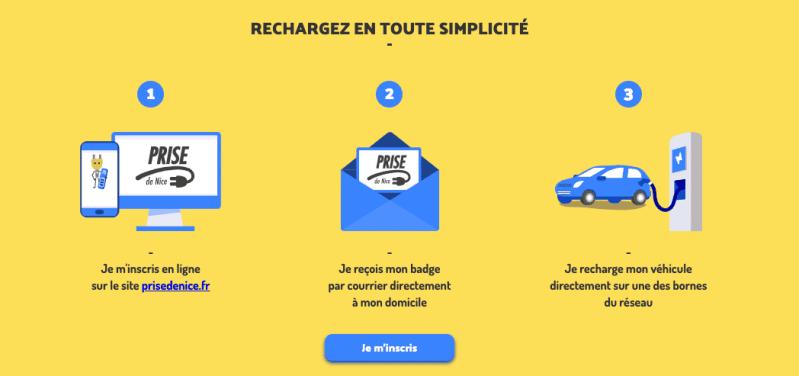 Le réseau de bornes de recharge publique à Nice