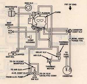 Post: 2001 Monte Carlo power window switc wiring diagram